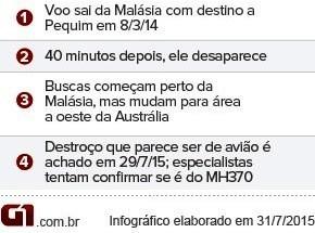 o-desaparecimento-do-voo-mh370_290_v2_1 C.jpg