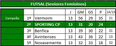 Futsal (Seniores Fem).png