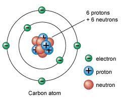 carbon-atom.jpg